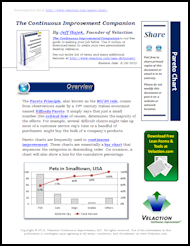 Pareto Charts Lean Term on PDF