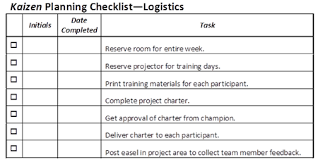 Checklists – Simple Checklist Template