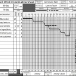 Standard Work Combination Sheet Example