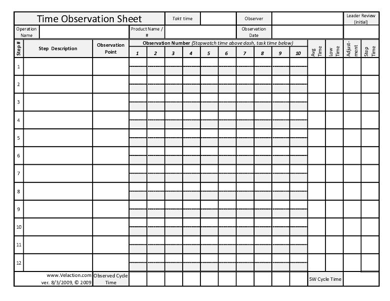 Time Observation Sheet. A Form For Documenting Lean Standard Work.