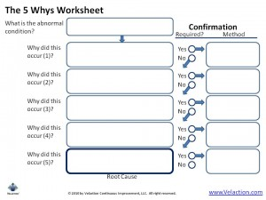 The 5 Whys Form