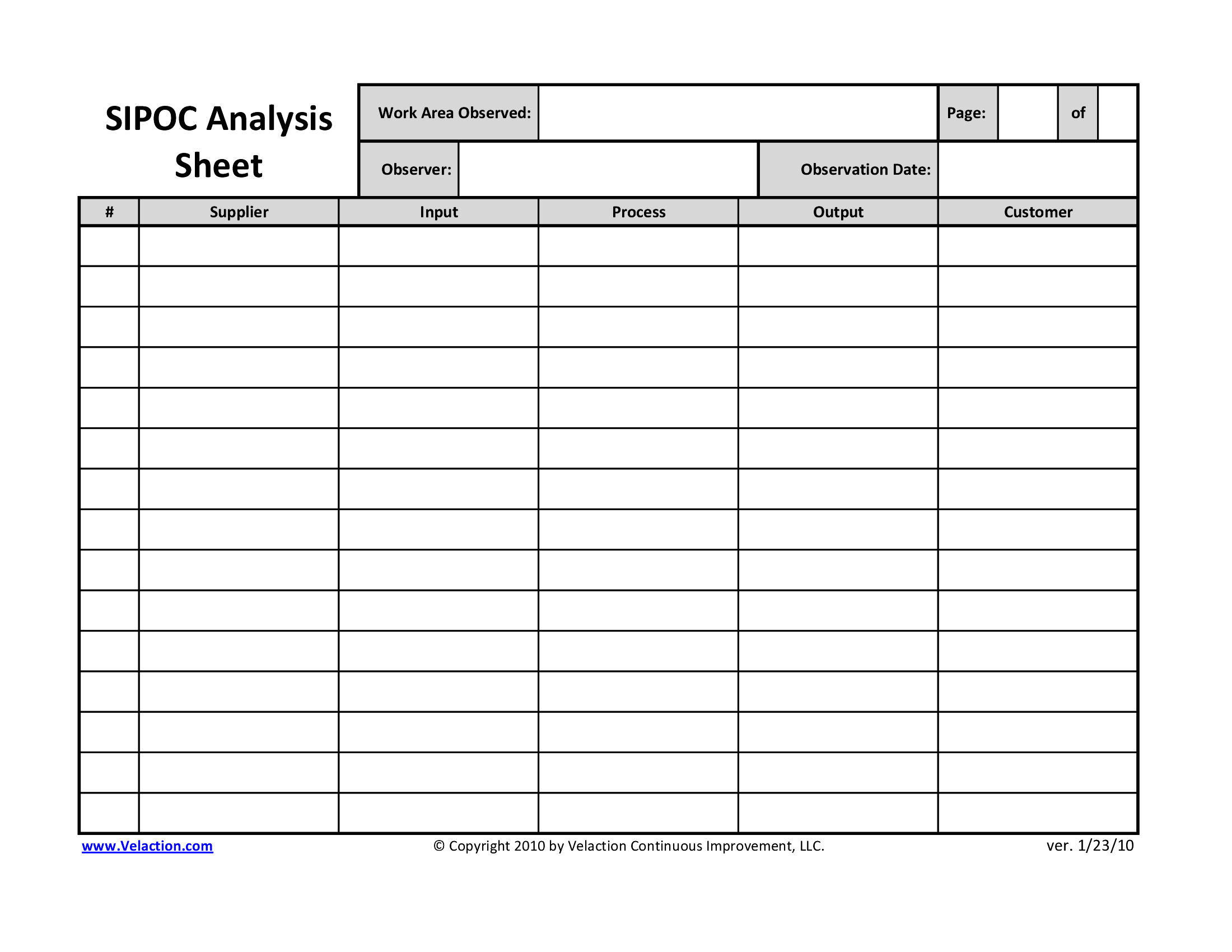 SIPOC Analysis Sheet
