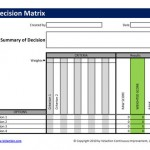Download Velaction's Decision Matrix Template