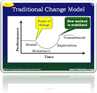 Change Management Module