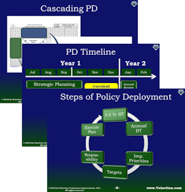 Policy Deployment PowerPoint Training