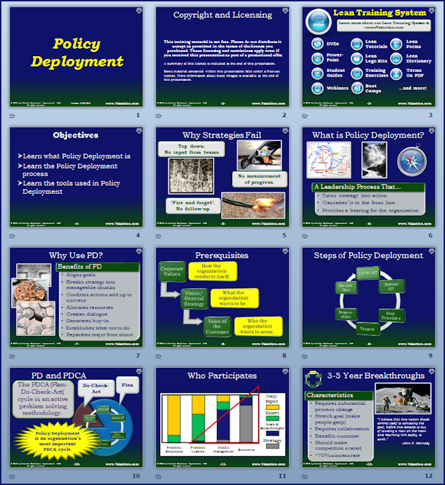 Policy Deployment PowerPoint Training Preview