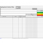 Policy Deployment Action Plan