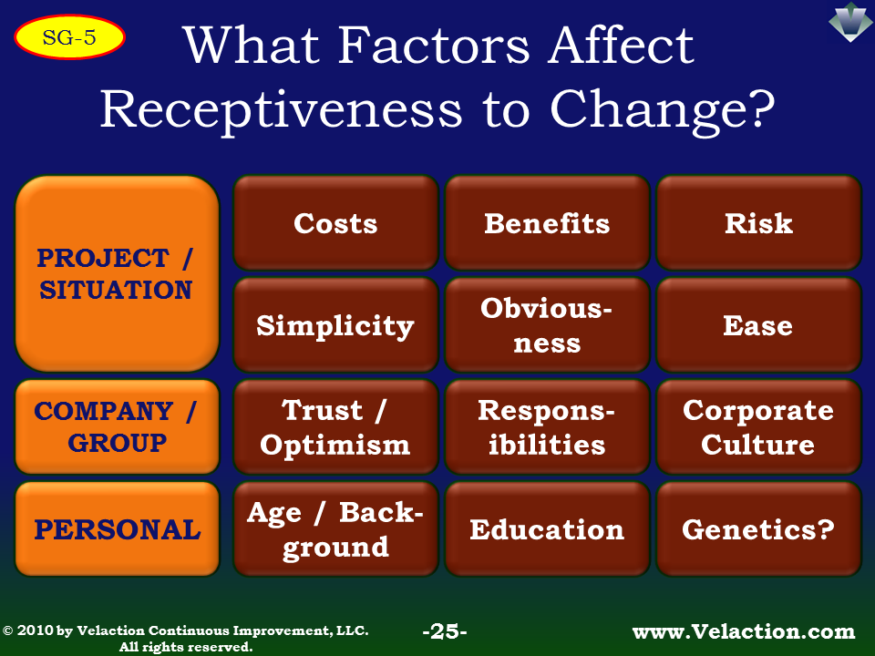 factors affecting switching Explain briefly what kind of change has taken place in both the organization, and discuss the reasons of this change, identify whether it is a result of internal environmental factors or external environmental factors in both organizations you selected.
