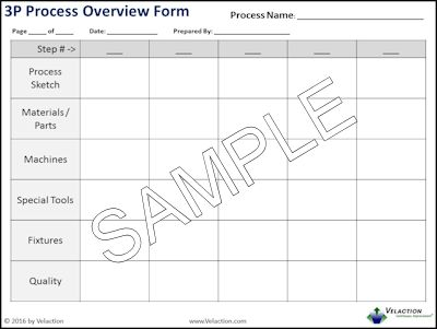 3P Process Overview Form