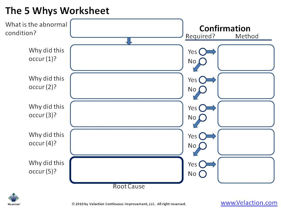 The 5 whys form for Rca document template