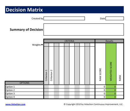 Decision matrix template for Pros and cons matrix template